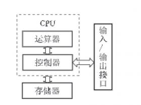 单片机的硬件结构组成