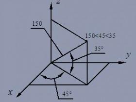 Autocad绘图中确定点位置的方式