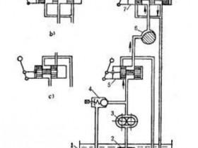 《液压与气动》第一章液压传动基础