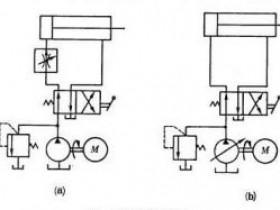 第四章液压控制元件—压力控制阀及其应用
