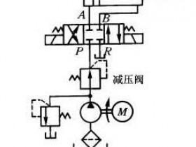第四章液压控制元件—叠加阀