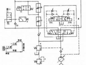 第6章典型液压系统—组合机床动力滑台液压系统
