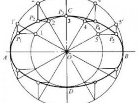 机械制图:椭圆画法作图步骤
