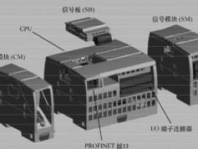 S7-1200PLC硬件结构介绍