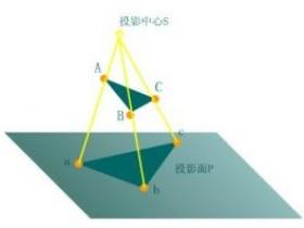 机械制图:投影法的建立及分类