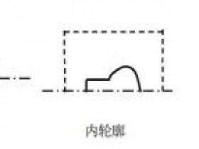 CAXA数控车加工的基本概念