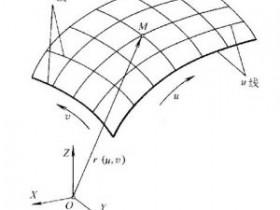 机械制图曲面的有关名词及公式