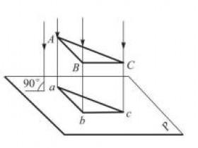 机械工程图上常用的投影