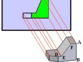 机械制图:平面的投影特性
