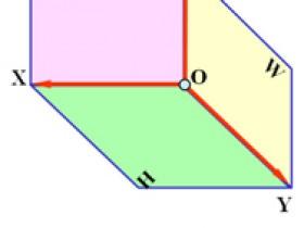 机械制图:直角三投影面体系