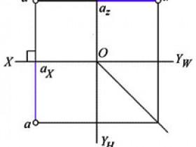 机械制图:点的三面投影规律