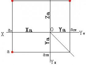 机械制图:三面投影与直角坐标