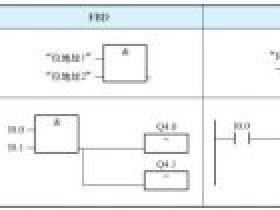 PLC基本逻辑指令