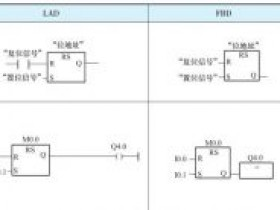 STEP 7 PLC RS触发器和SR触发器
