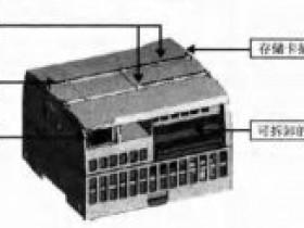 S7-1200PLC安装和拆卸CPU