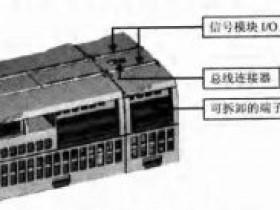 安装和拆卸S7-1200 PLC信号模块教程