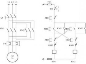西门子PLC编程案例:三相笼型异步电动机的正、反转PLC控制编程