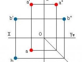 机械制图中两点相对位置的确定
