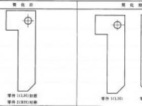 机械制图标准中推荐的通用简化画法