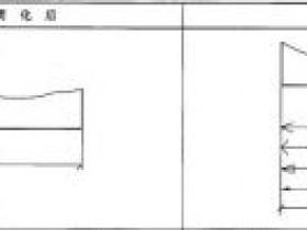 机械制图技术图样中尺寸标注通用的简化注方法