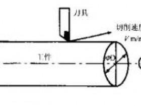 数控车床编程主轴S功能指令