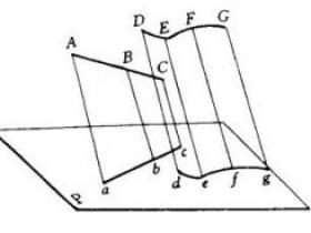 画法几何及机械制图:平行投影的基本性质