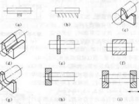 工装设计基础:工件以外圆柱面定位时定位元件的选择