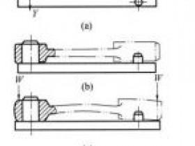 工装设计之工件重复定位(过定位)