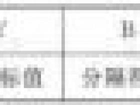 线切割3B编程程序格式