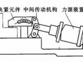 工装夹紧装置的组成和基本要求