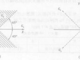线切割3B代码直线编程