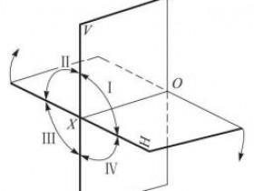 点在两投影面体系中的投影