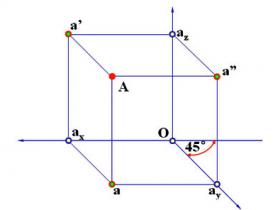 机械制图:点的轴测投影