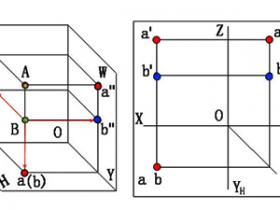 机械制图:重影点及可见性