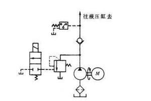 第五章液压基本回路——压力控制回路