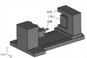 机床夹具设计流程