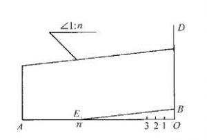 机械制图:斜度及锥度的作图步骤