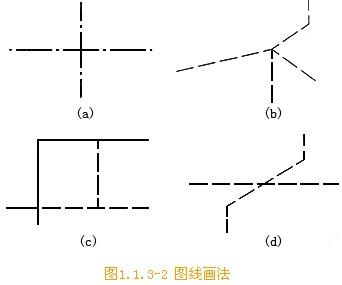 机械制图—图线