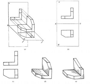 机械制图:三面投影及其投影规律