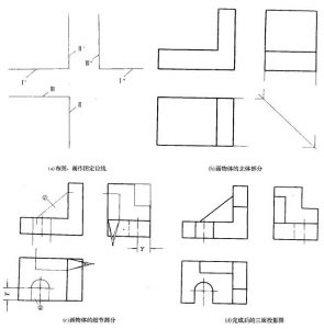 机械制图:三视图创建方法与步骤