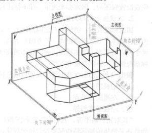 机械制图:三视图的形成