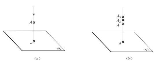 机械制图:点的投影特性