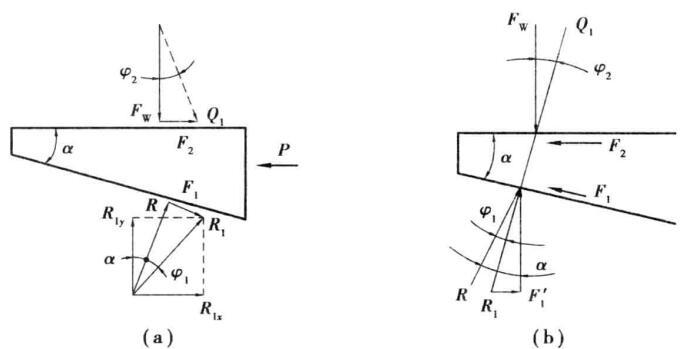 工装夹具斜楔夹紧机构设计计算