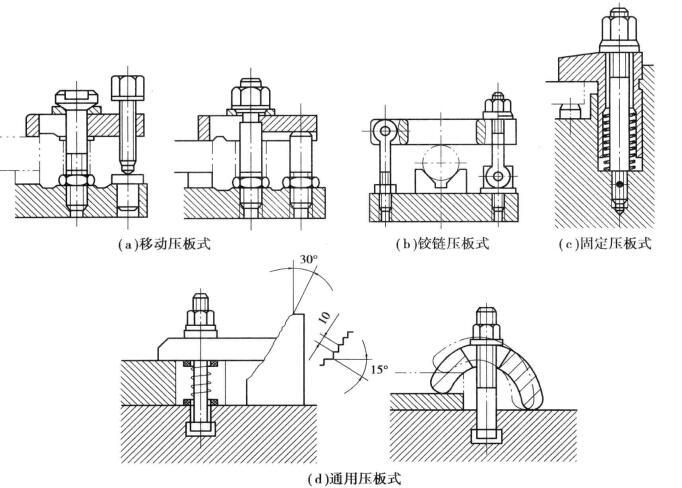 工装夹具螺旋夹紧机构设计计算
