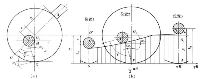 工装夹具偏心夹紧机构设计计算