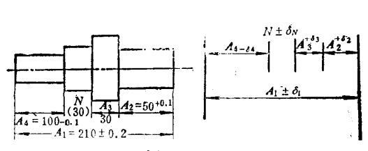 尺寸链的定义和基本概念