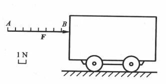 机械力学的基本概念